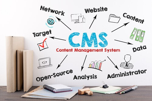 Contents Management System